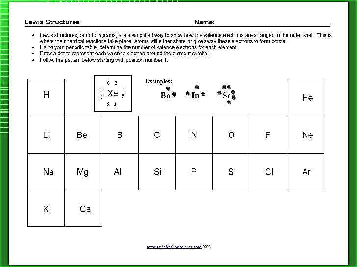 Lewis dot diagram worksheet structures resize wonderful snapshot answers periodic diagrams science