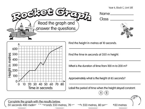 Preview of Triangle Rocket Graph A year 6 Line Graphs worksheet
