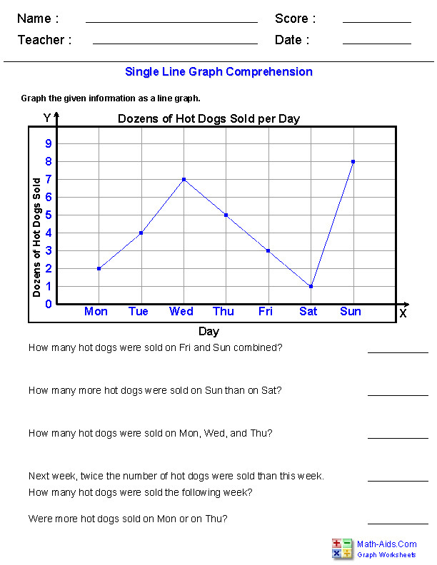 Single Line Graph prehension Worksheets