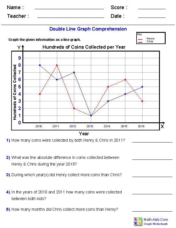 Double Line Graph prehension Worksheets
