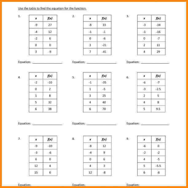 linear functions worksheet. Black Bedroom Furniture Sets. Home Design Ideas