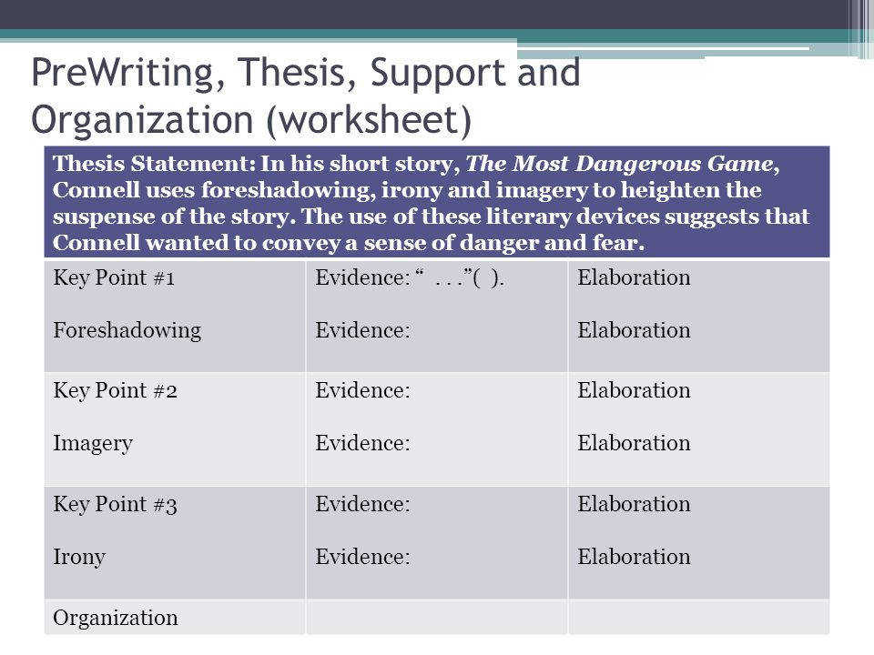 PreWriting Thesis Support and Organization worksheet