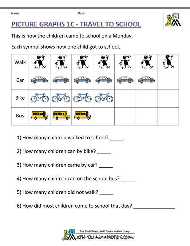 Full Size of Worksheet long A Worksheets Simplify Each Expression Worksheet Size of Worksheet long A Worksheets Simplify Each Expression Worksheet