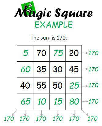 magic square example