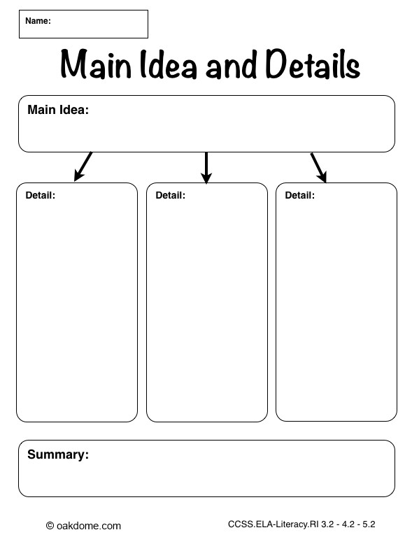 Main Idea Detail Graphic Organizer Math Strategies