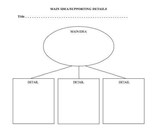 Craftsmanship Main Ideas And Supporting Details Worksheets