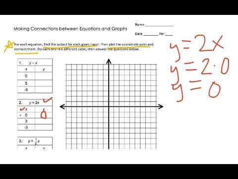 11 03 17 Making Connections between Equations and Graphs Worksheet