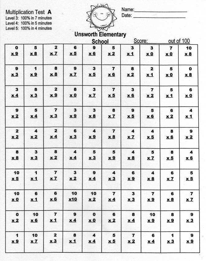 Math Fluency Multiplication Worksheets Timed Test 3c Mul Multiplication Worksheets Timed Worksheet Medium
