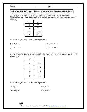 Advanced Real World Math Operations Worksheets