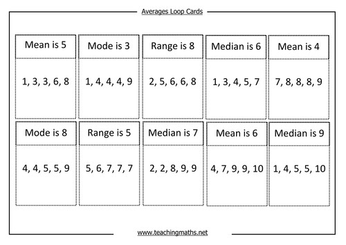 Averages mode median mean and range by TeachingMaths Teaching Resources Tes