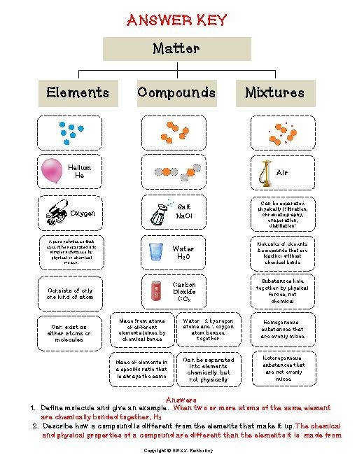 Mixtures Worksheet 10