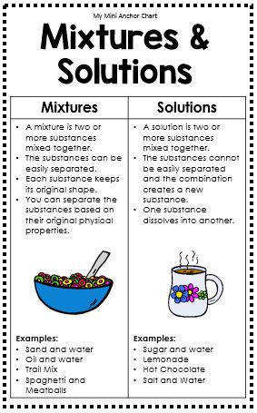 Mixtures and Solutions Anchor Charts This anchor chart helps your students remember characteristics and examples