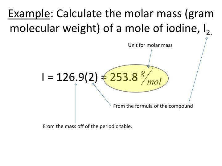 Molar Mass Worksheet 3 BeCl 2 80 g mol 4 FeCl 3