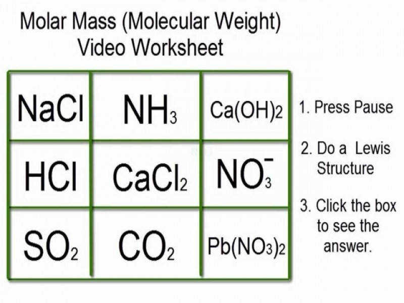 Molar Mass Worksheet Video Practice With Answers – Youtube
