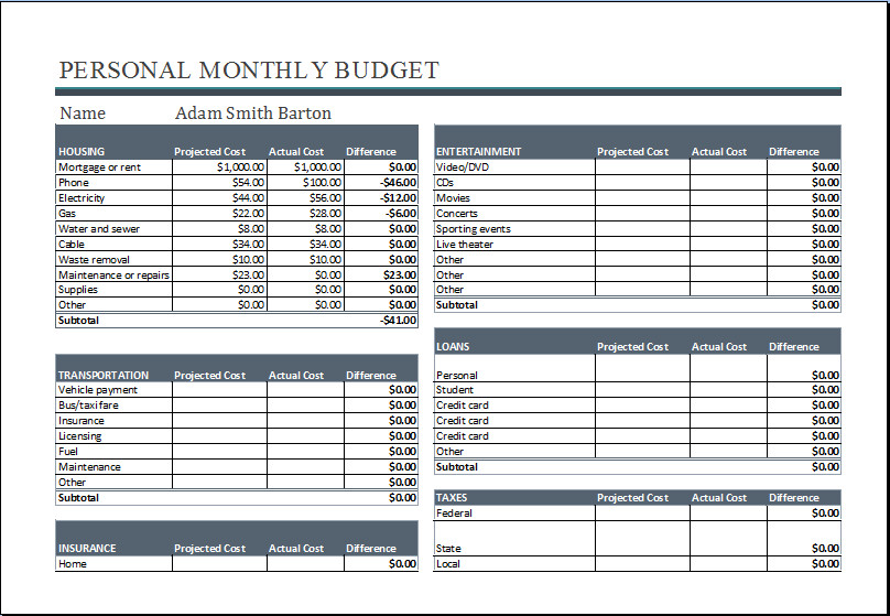 Personal Monthly Bud Worksheet Excel Word Document Templates