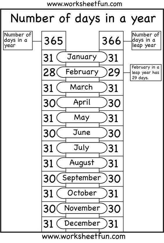 Number Names Worksheets learning the months of the year worksheets Pinterest • The world s catalog