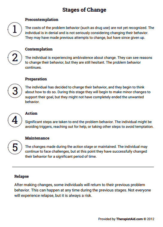 Stages of Change Preview