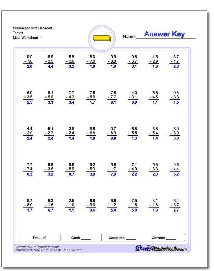 These multiplication worksheets introduce multiple digit problems For more help work them out with our interactive multiplication calculator to see how to