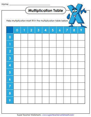 Multiplication Tables 0 9 Printables