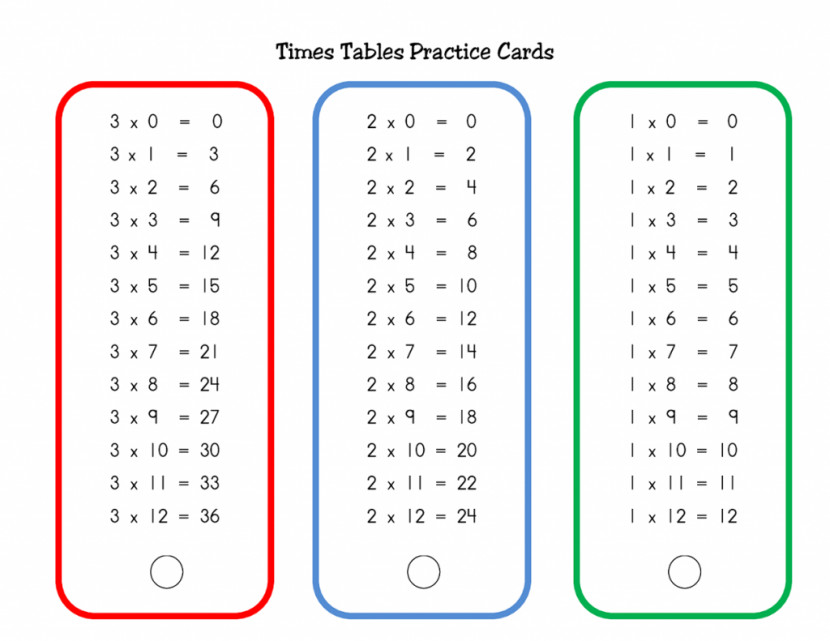 Times Tables Worksheets 1 12 Kiddo Shelter Worksheet Printable Cards1 102