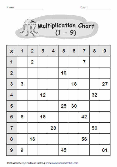 Free Printable Multiplication Table Worksheets Multiplication Tables And Charts
