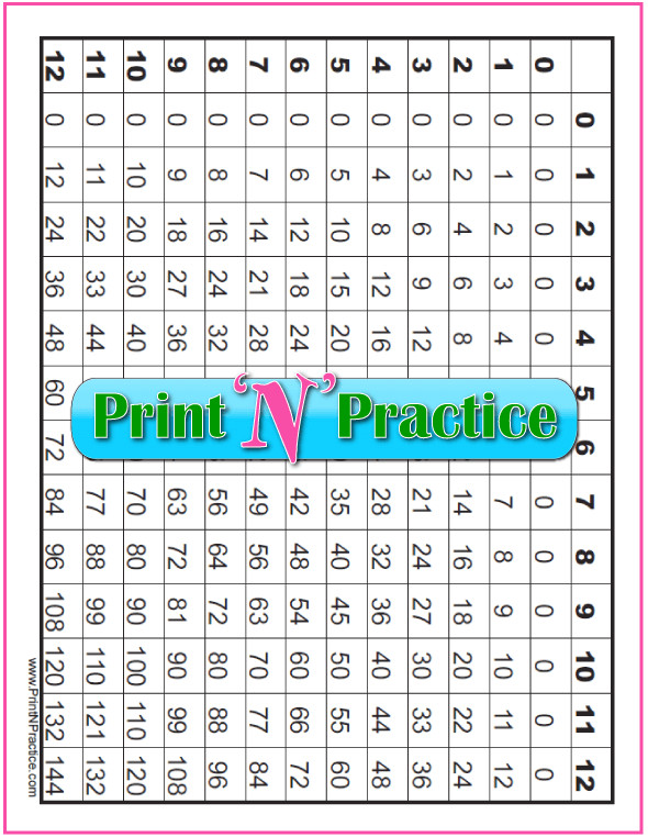 Fun Printable Multiplication Table Plain and quick