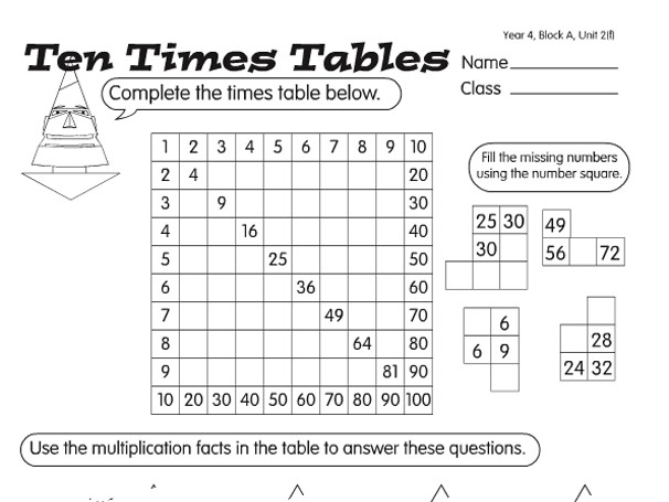Preview of Times Table Tests A year 4 times tables worksheet