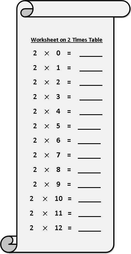 worksheet on 2 times table multiplication table sheets free multiplication worksheets