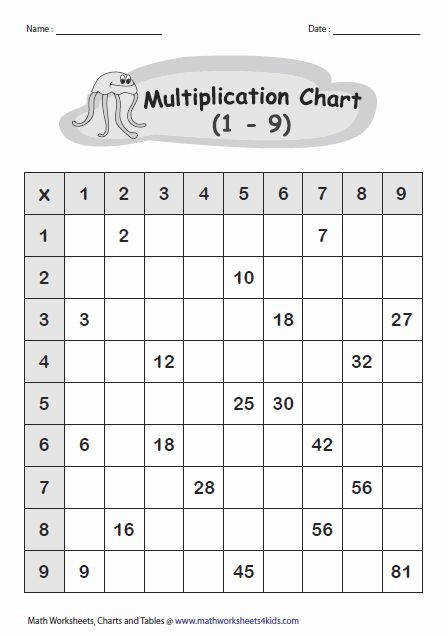 Multiplication Table Worksheet Generator Best 25 Multiplication Table Printable Ideas Pinterest
