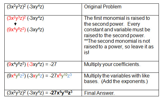 Example for multiplying monomials