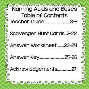 Naming Acids and Bases Review Activity