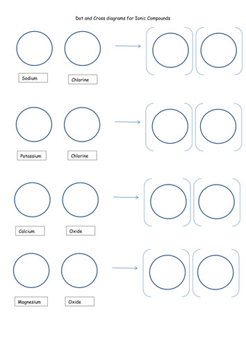 Printables Ionic Bonding Worksheet ionic bond worksheet worksheets for school kaessey