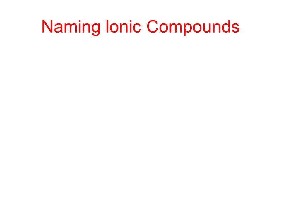 10 Naming Ionic pounds