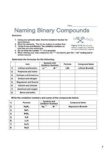 Worksheets Naming Ionic pounds Worksheet 1 naming ionic pounds worksheet 1 everett munity college chemistry binary