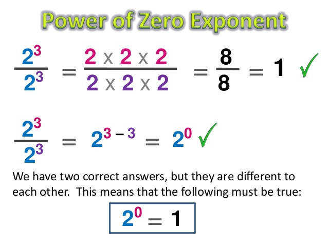 Worksheet 8 1 Zero And Negative Exponents Answers Kidz Activities