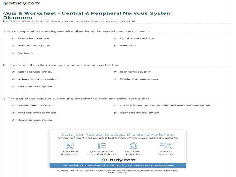 Quiz & Worksheet – Central & Peripheral Nervous System Disorders