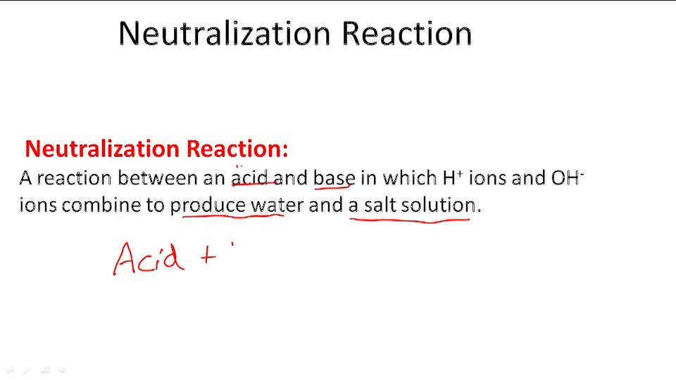 Neutralization Reaction Overview