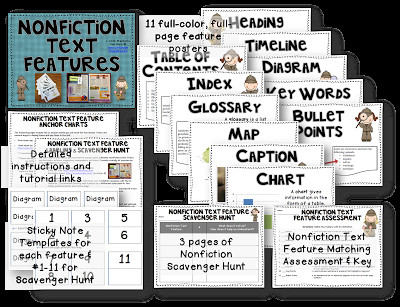 If you re interested in my Nonfiction Text Features Packets they can be found on TpT