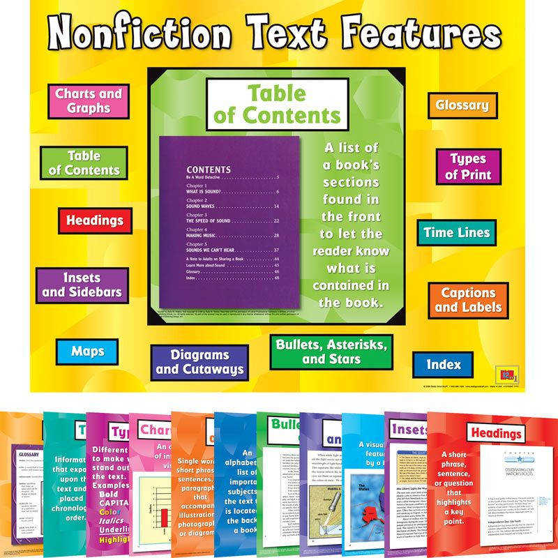 Nonfiction Text Features 12 In 1 Poster Set