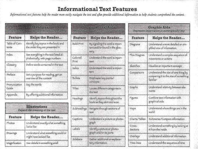 Informational Text Features Worksheet Worksheets For School Roostanama