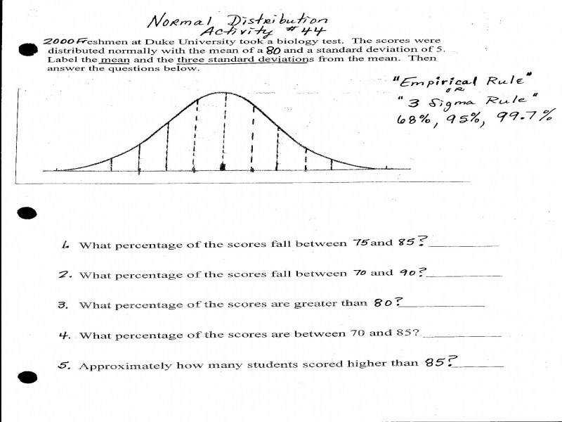 Normal Distribution Worksheet Homeschooldressage