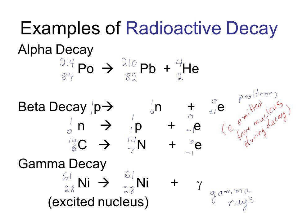 24 Examples of Radioactive Decay Alpha Decay Po  Pb He Beta Decay p  n e n  p e C  N e Gamma Decay Ni  Ni  excited nucleus