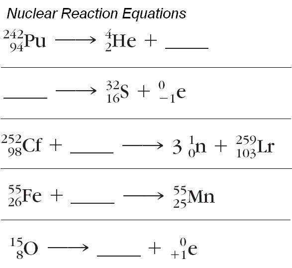 the following nuclear reaction is balanced