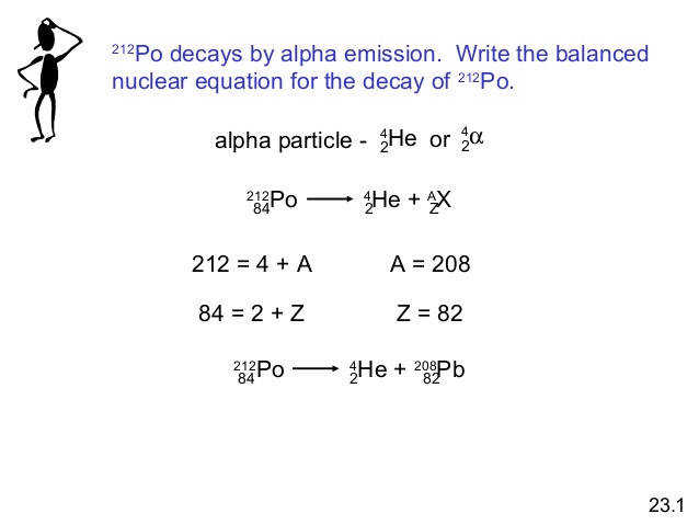 BALANCING NUCLEAR REACTIONS WORKSHEET Predict the missing product or reactant in the following nuclear reactions