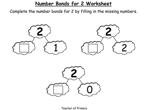 Number Bonds The Story of 2 Animated PowerPoint Presentation and Worksheet by Teacher of Primary Teaching Resources Tes