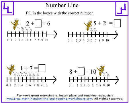 number line worksheets x4