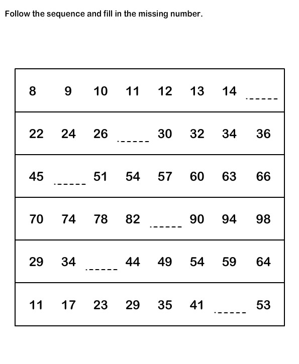 Number Sequence Worksheets addition and subtraction