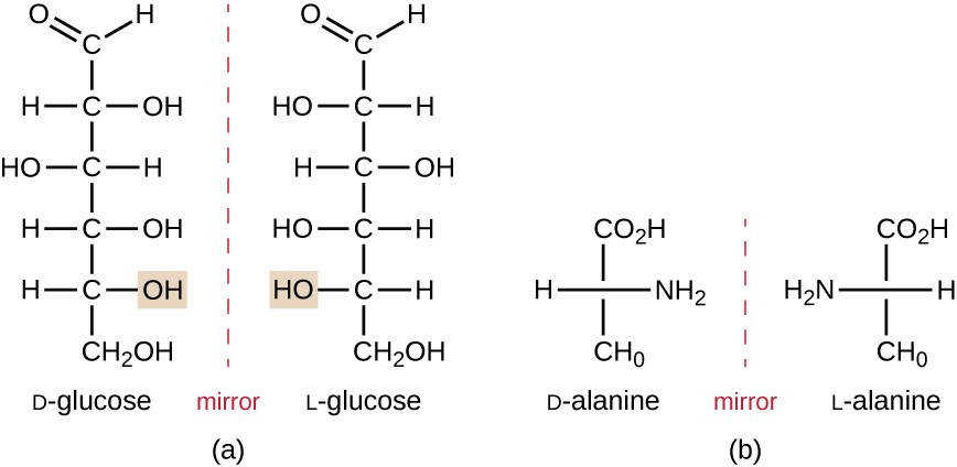 Diagrams showing enantiomers each diagram has 2 molecules with a dashed line labeled