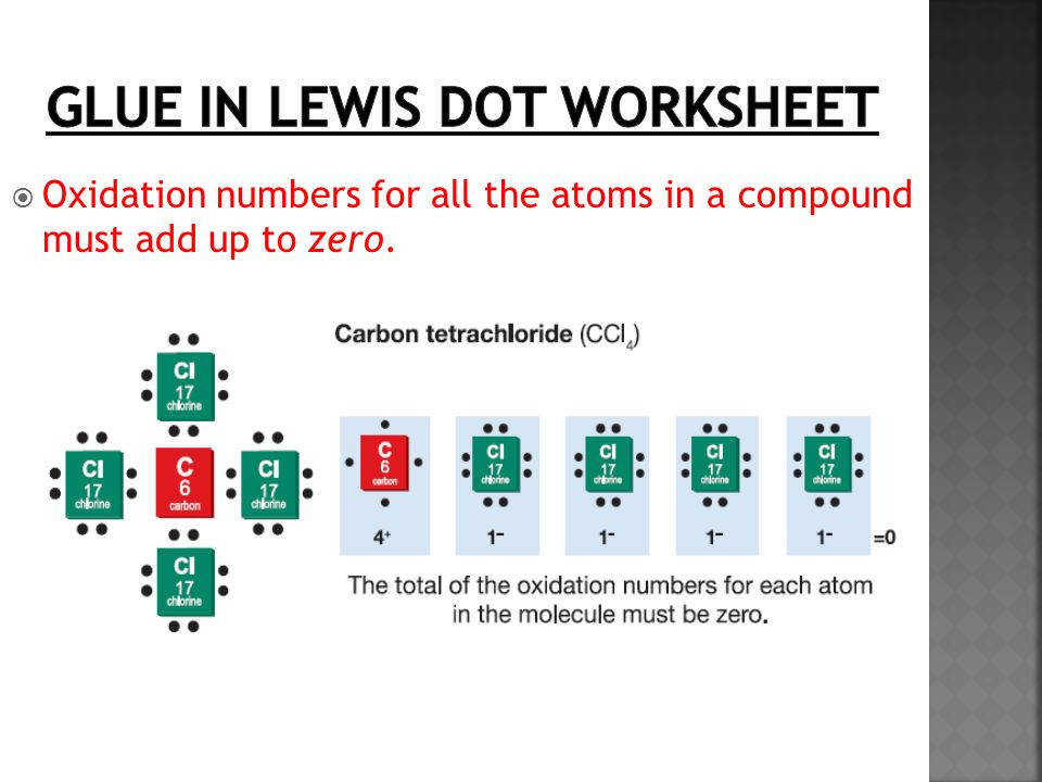 Glue in Lewis Dot Worksheet