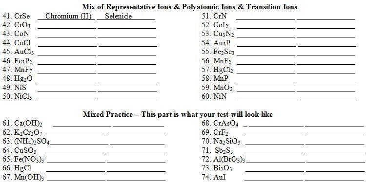 Practice Good Learn Assigning Oxidation Numbers Worksheet Georginaclare